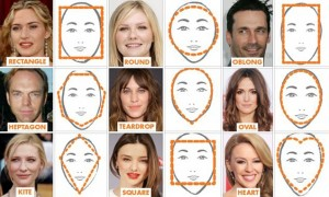 If you can't determine which shape your face is most like, ask a friend to help you pick the one most like yours!